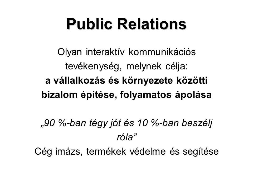 Public Relations Olyan interaktív kommunikációs