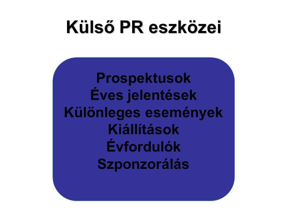 Külső PR eszközei Prospektusok Éves jelentések Különleges események