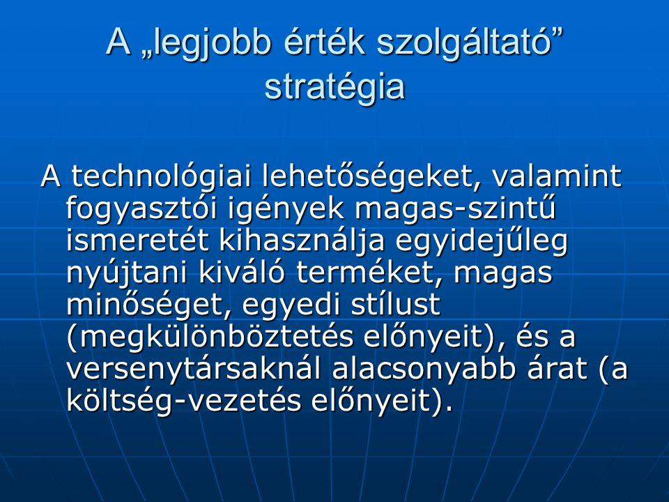"""A """"legjobb érték szolgáltató stratégia"""