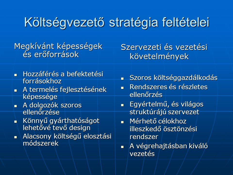 Költségvezető stratégia feltételei
