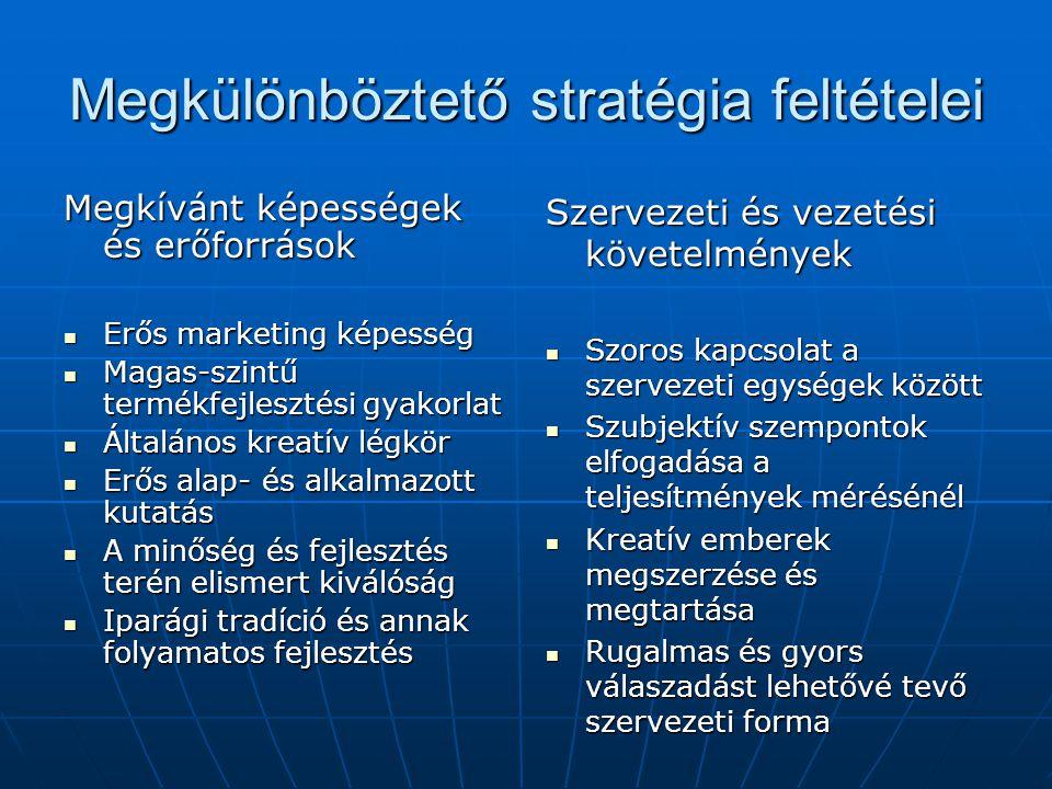 Megkülönböztető stratégia feltételei