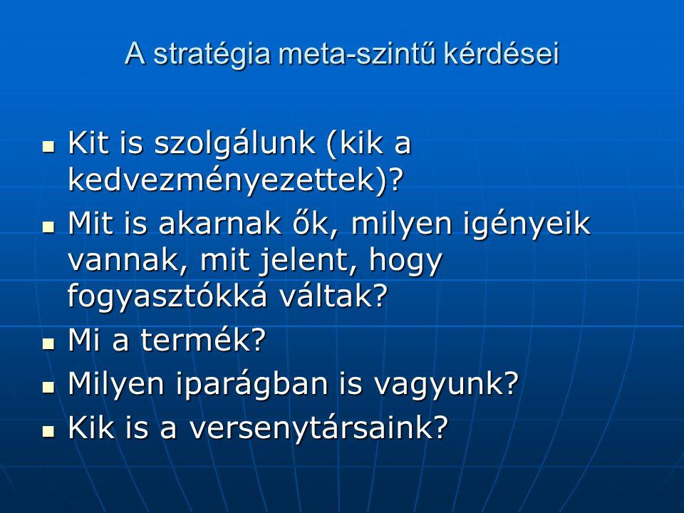A stratégia meta-szintű kérdései