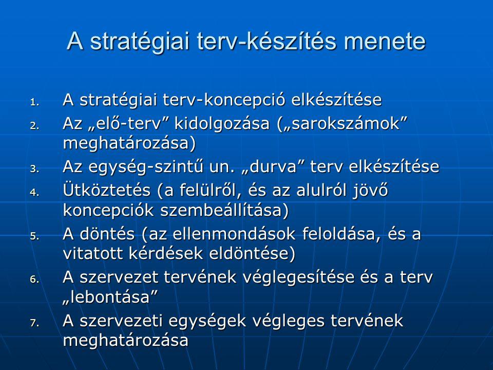 A stratégiai terv-készítés menete