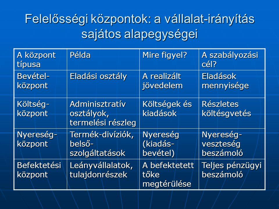 Felelősségi központok: a vállalat-irányítás sajátos alapegységei
