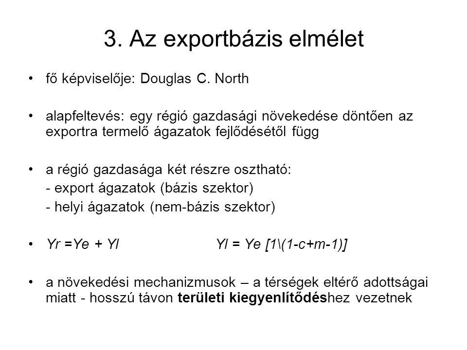 3. Az exportbázis elmélet