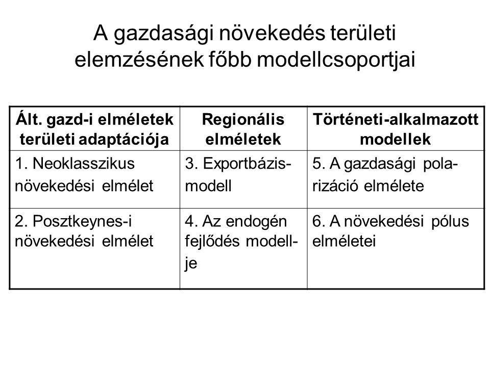 A gazdasági növekedés területi elemzésének főbb modellcsoportjai