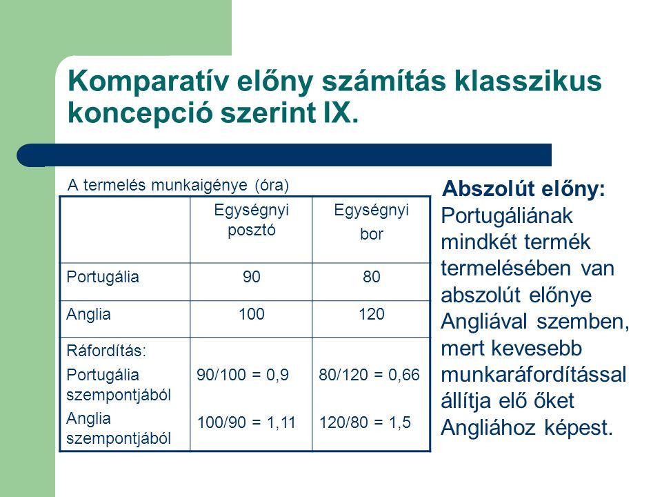 Komparatív előny számítás klasszikus koncepció szerint IX.