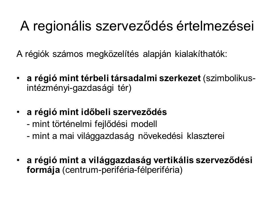 A regionális szerveződés értelmezései