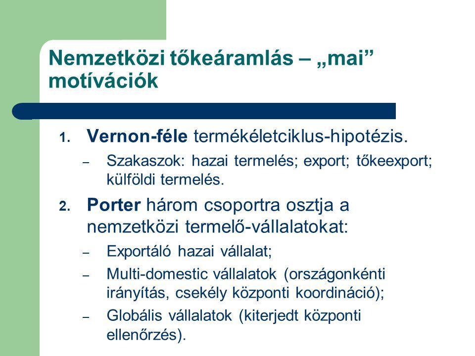 """Nemzetközi tőkeáramlás – """"mai motívációk"""
