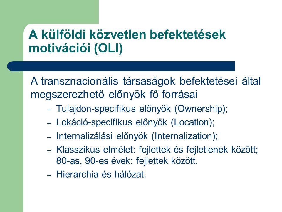 A külföldi közvetlen befektetések motivációi (OLI)