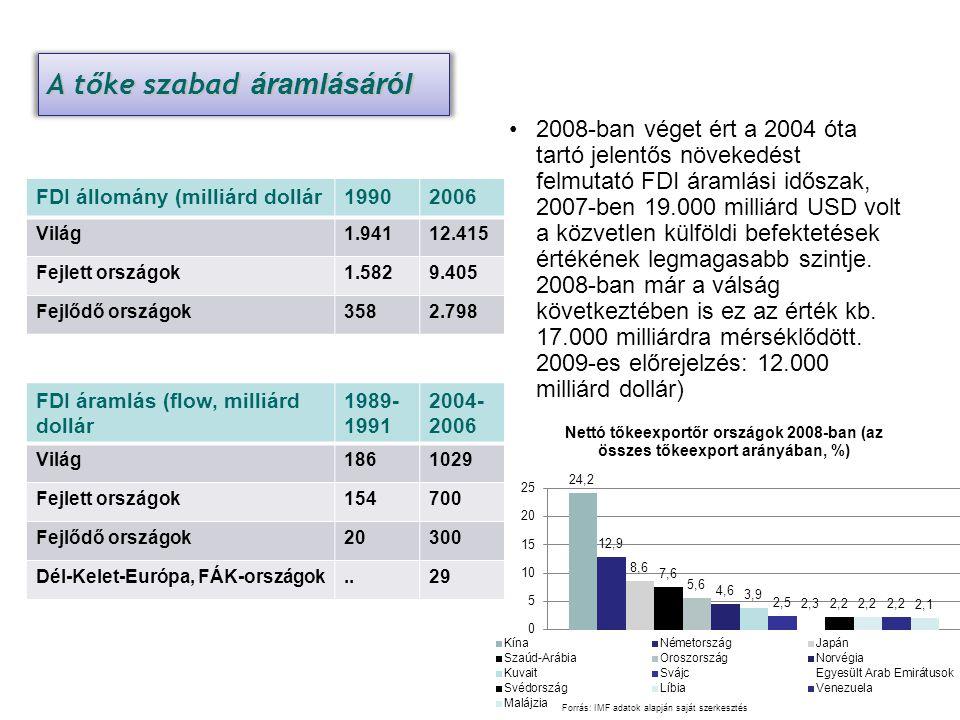 FDI adatok A tőke szabad áramlásáról