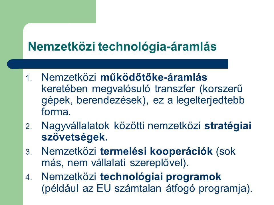 Nemzetközi technológia-áramlás