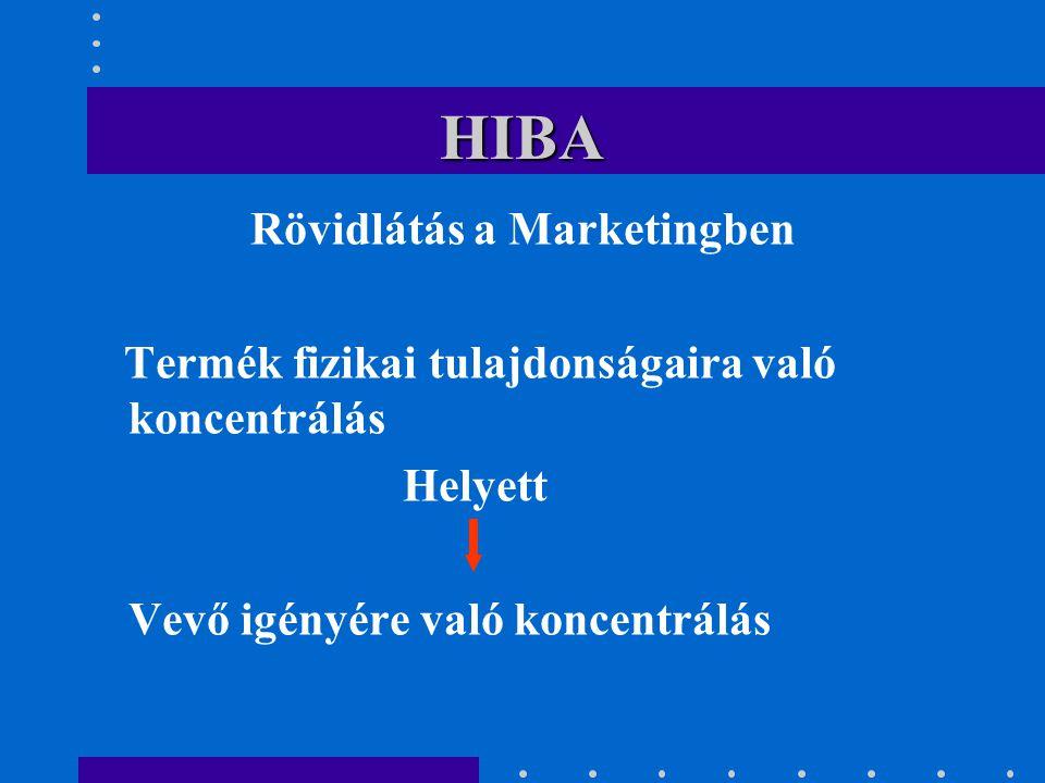 Rövidlátás a Marketingben