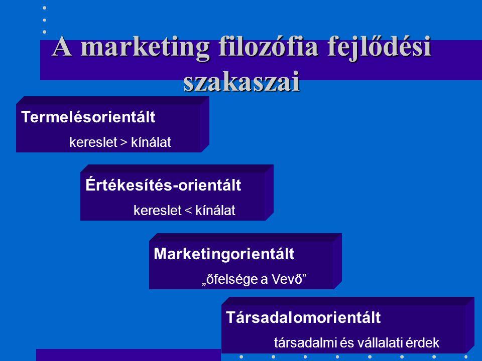 A marketing filozófia fejlődési szakaszai