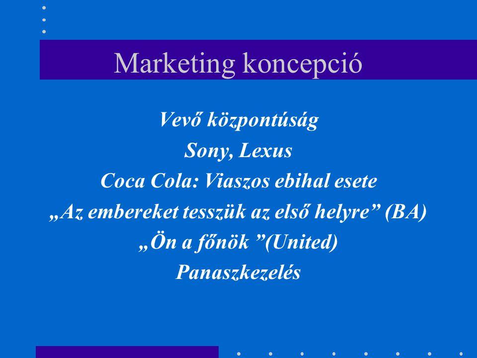 Marketing koncepció Vevő központúság Sony, Lexus