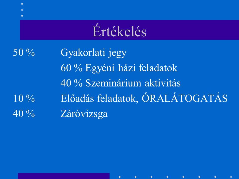 Értékelés 50 % Gyakorlati jegy 60 % Egyéni házi feladatok