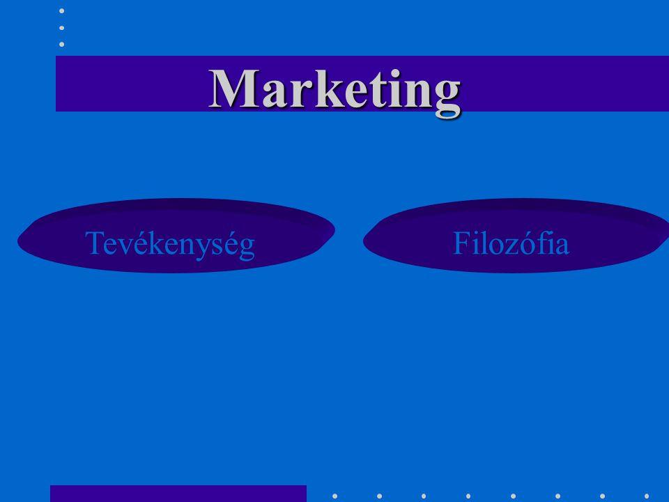 Marketing Tevékenység Filozófia