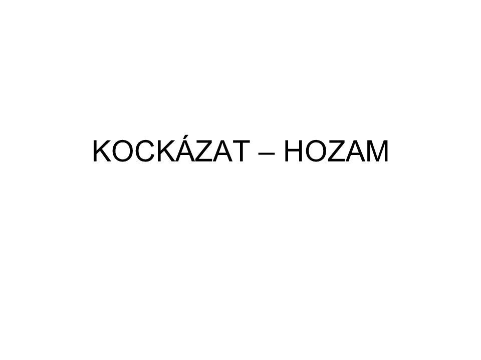 KOCKÁZAT – HOZAM