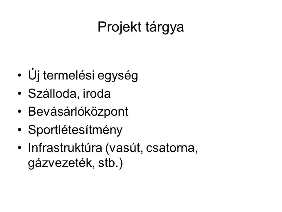 Projekt tárgya Új termelési egység Szálloda, iroda Bevásárlóközpont