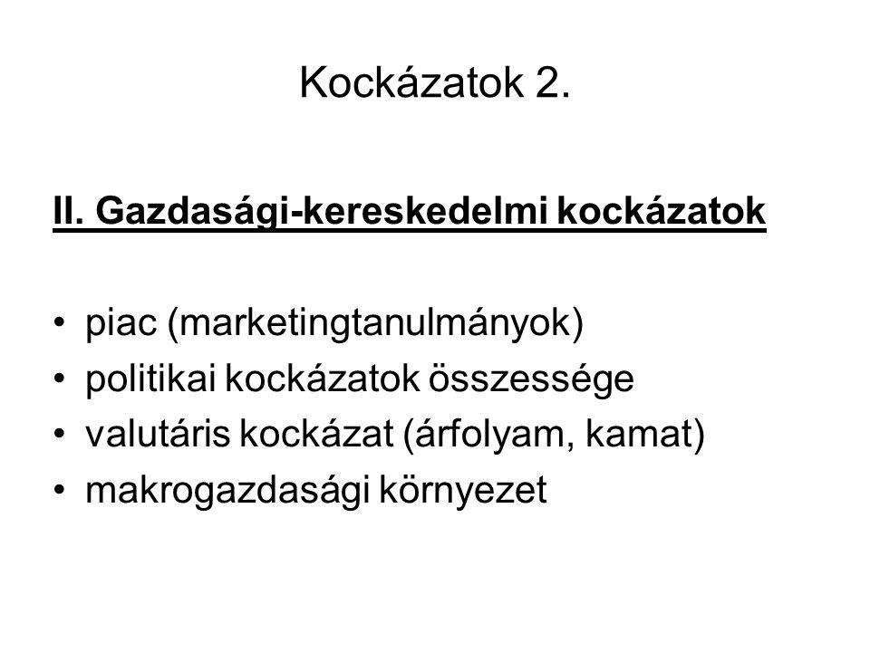 Kockázatok 2. II. Gazdasági-kereskedelmi kockázatok