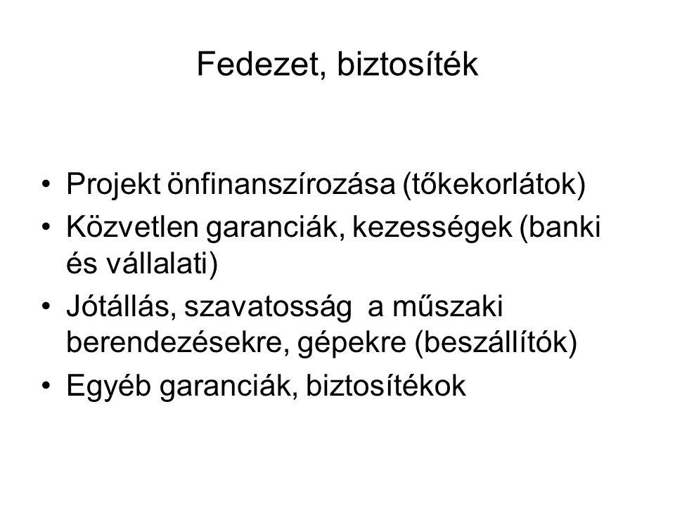 Fedezet, biztosíték Projekt önfinanszírozása (tőkekorlátok)