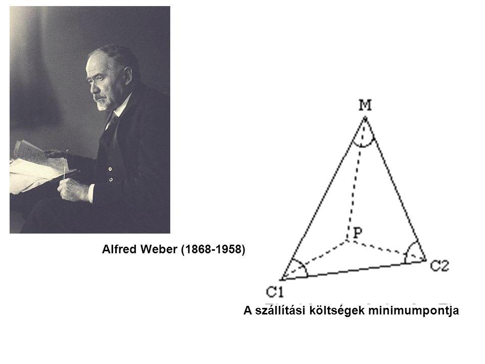 Alfred Weber (1868-1958) A szállítási költségek minimumpontja