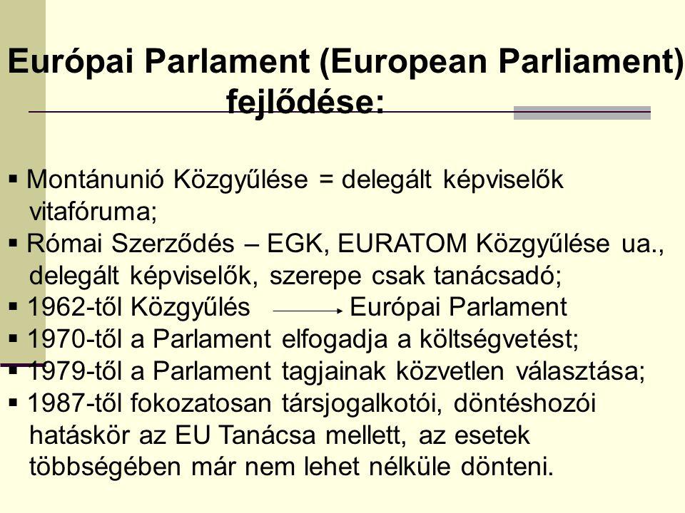 Európai Parlament (European Parliament) fejlődése: