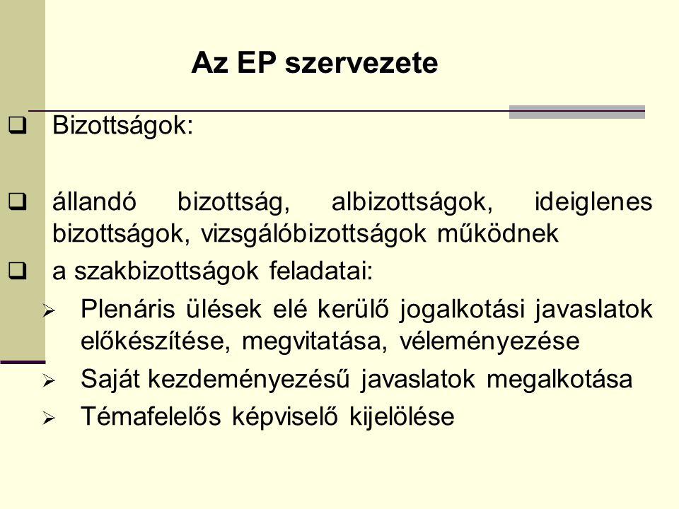 Az EP szervezete Bizottságok: