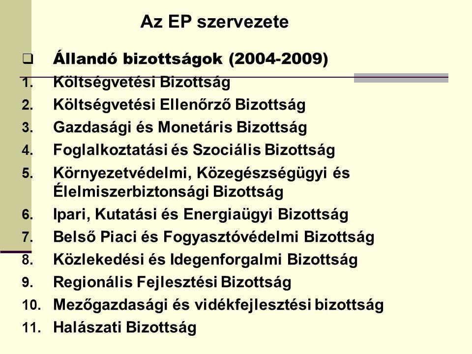 Az EP szervezete Állandó bizottságok (2004-2009)
