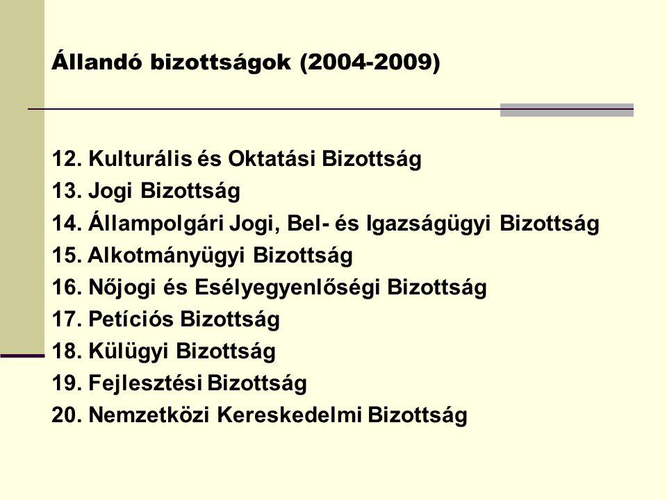 Állandó bizottságok (2004-2009)
