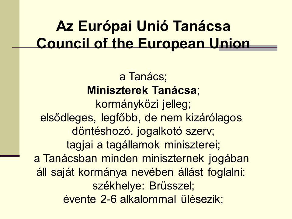Az Európai Unió Tanácsa Council of the European Union