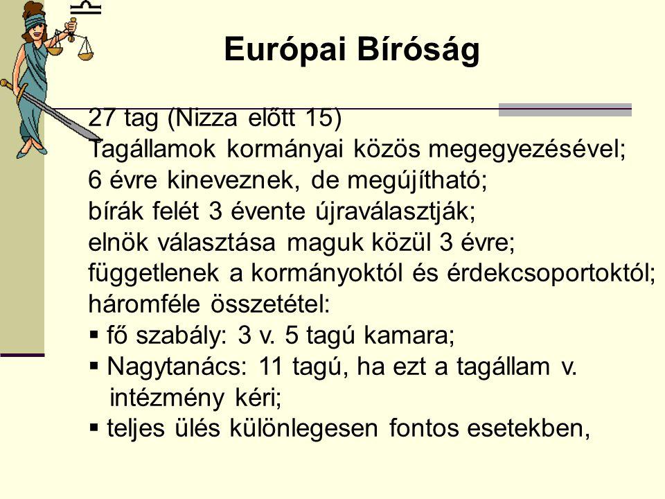 Európai Bíróság 27 tag (Nizza előtt 15)
