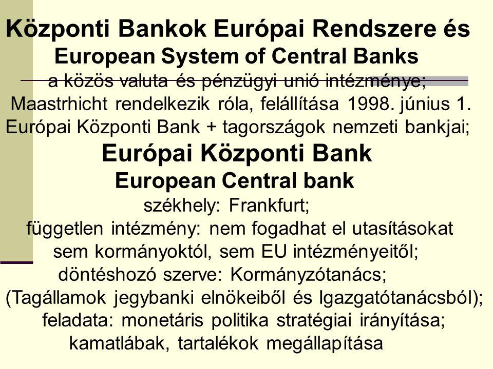 Központi Bankok Európai Rendszere és