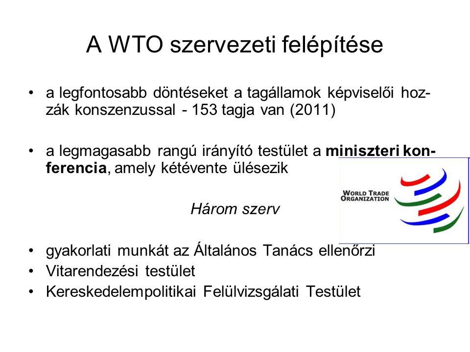 A WTO szervezeti felépítése