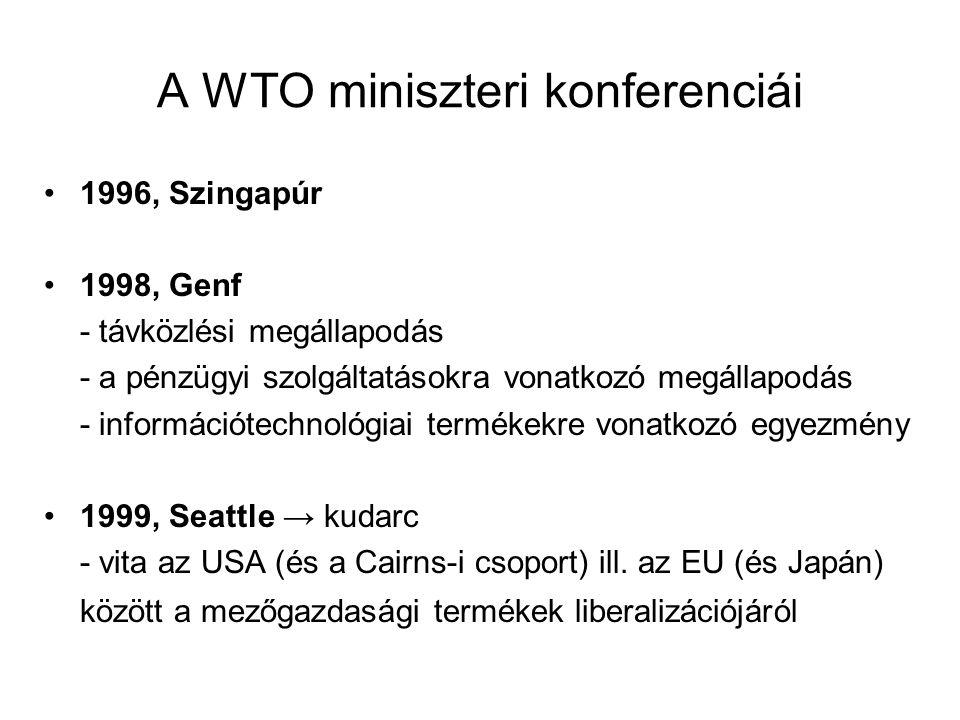 A WTO miniszteri konferenciái