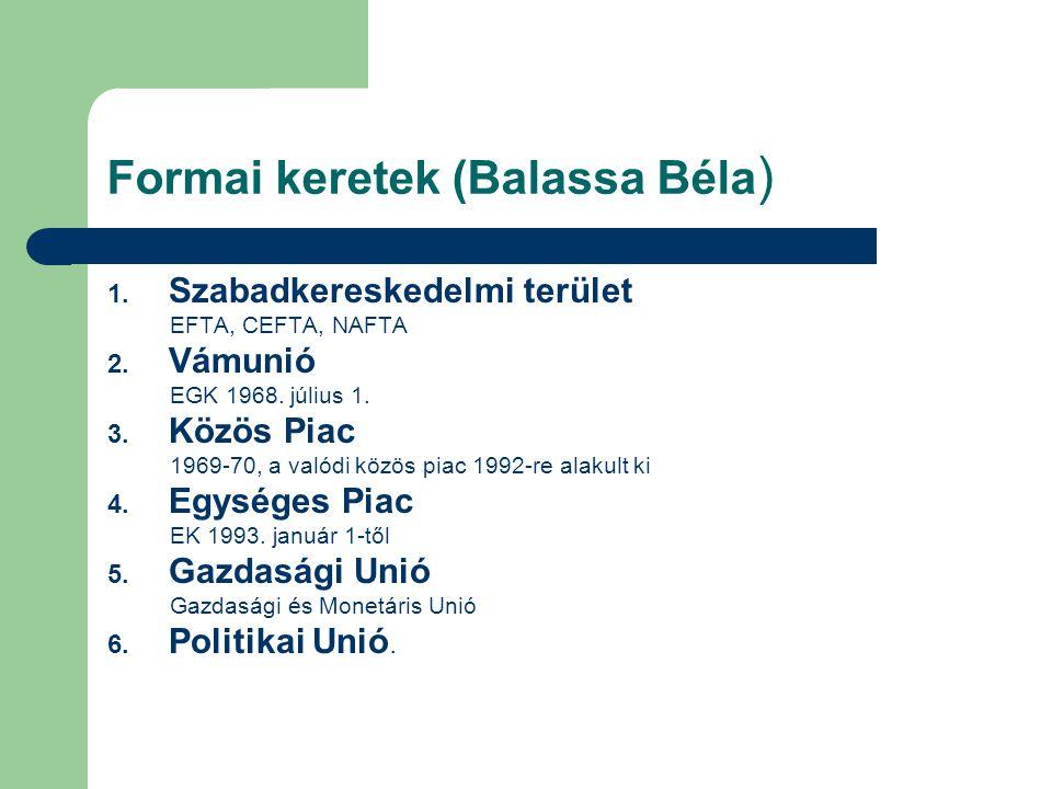 Formai keretek (Balassa Béla)