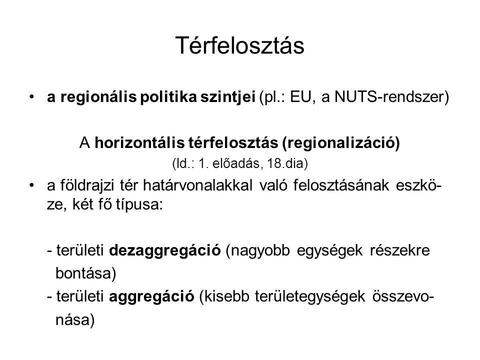 A horizontális térfelosztás (regionalizáció)