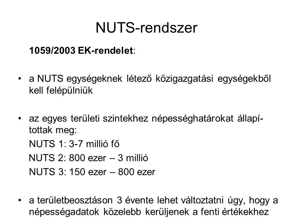 NUTS-rendszer 1059/2003 EK-rendelet: