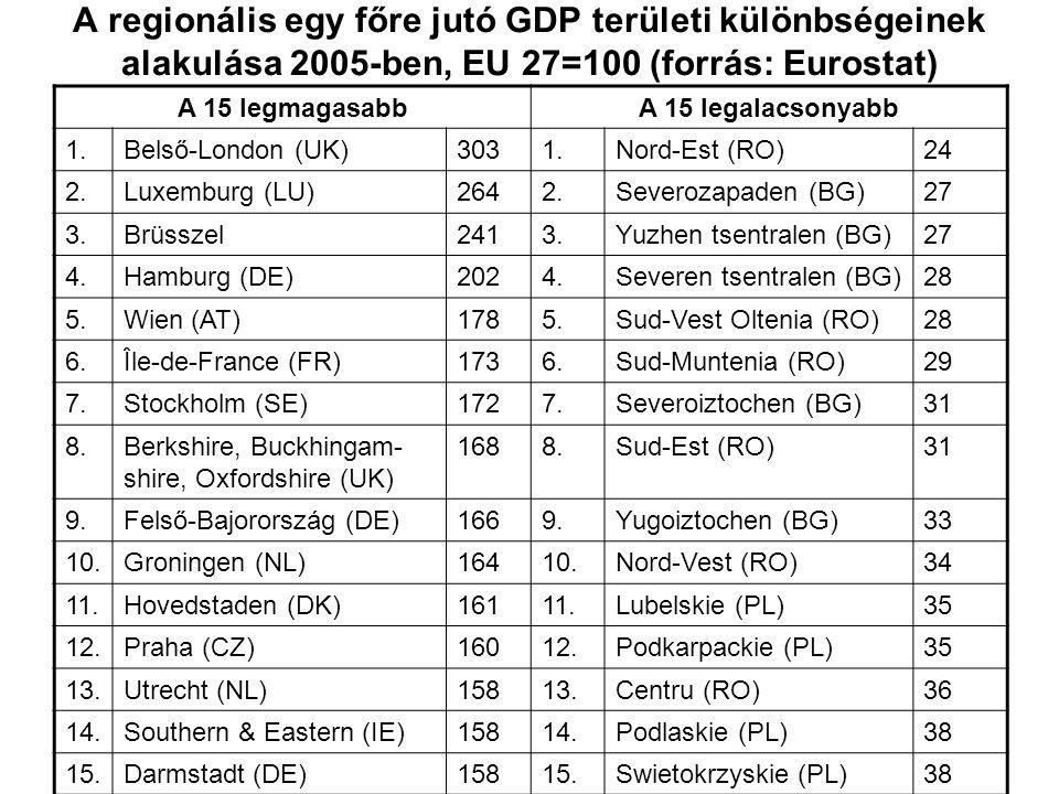 A regionális egy főre jutó GDP területi különbségeinek alakulása 2005-ben, EU 27=100 (forrás: Eurostat)