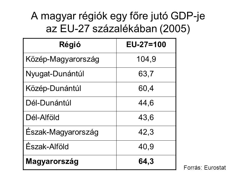 A magyar régiók egy főre jutó GDP-je az EU-27 százalékában (2005)