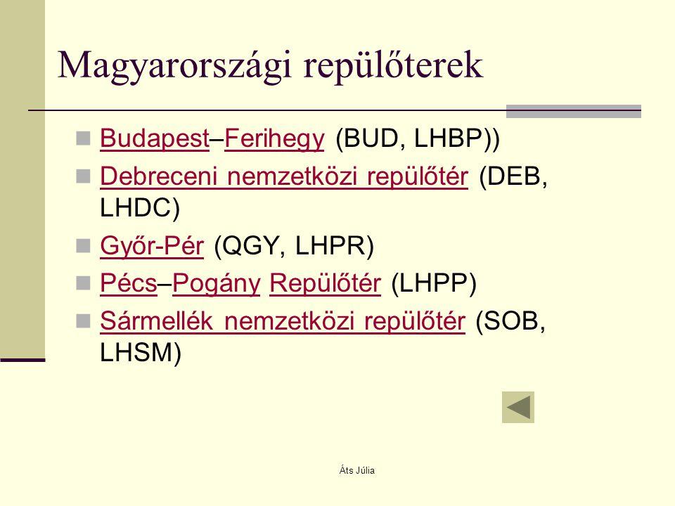 Magyarországi repülőterek