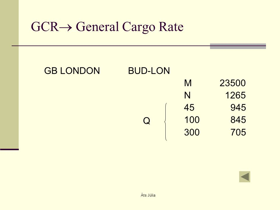 GCR General Cargo Rate