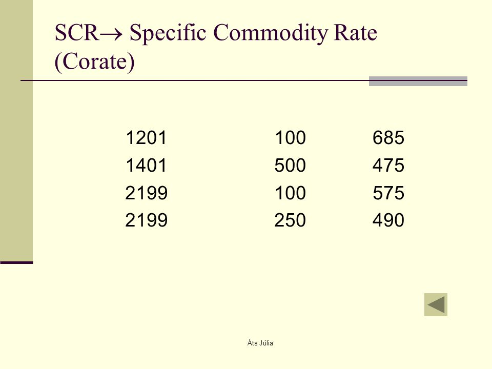 SCR Specific Commodity Rate (Corate)