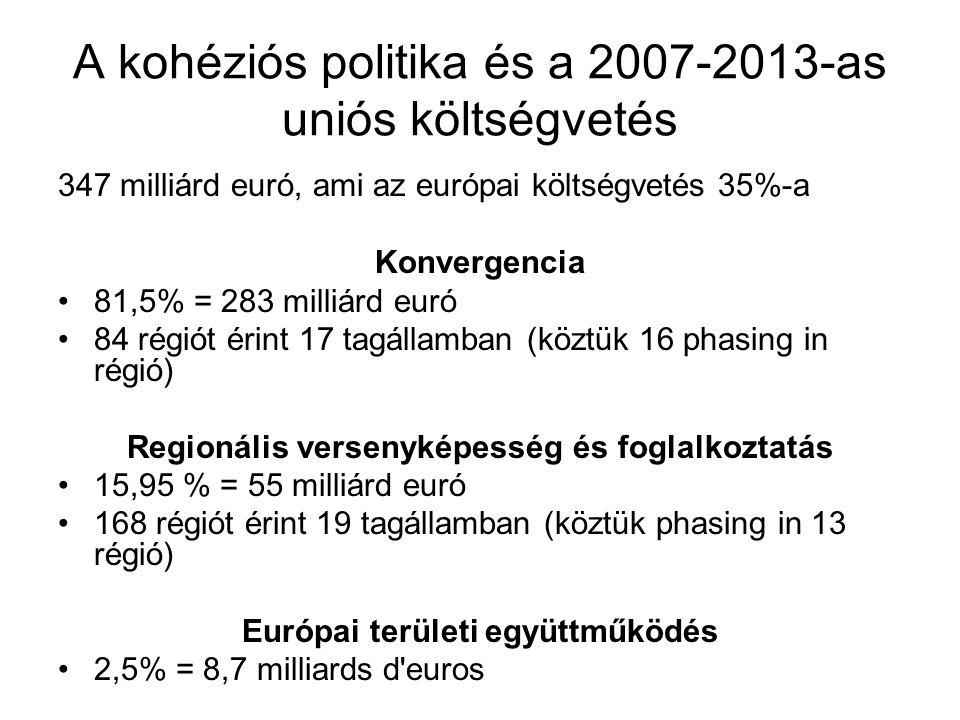 A kohéziós politika és a 2007-2013-as uniós költségvetés