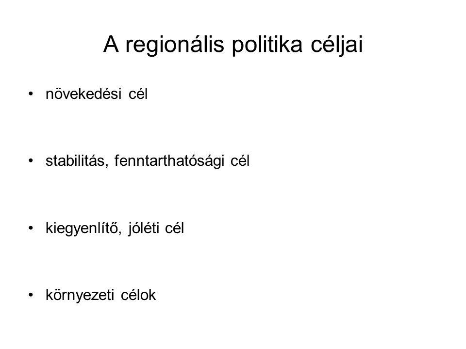 A regionális politika céljai