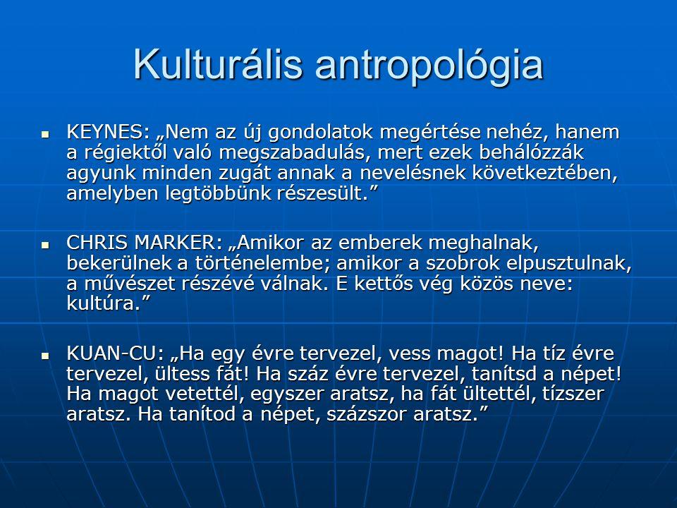 Kulturális antropológia