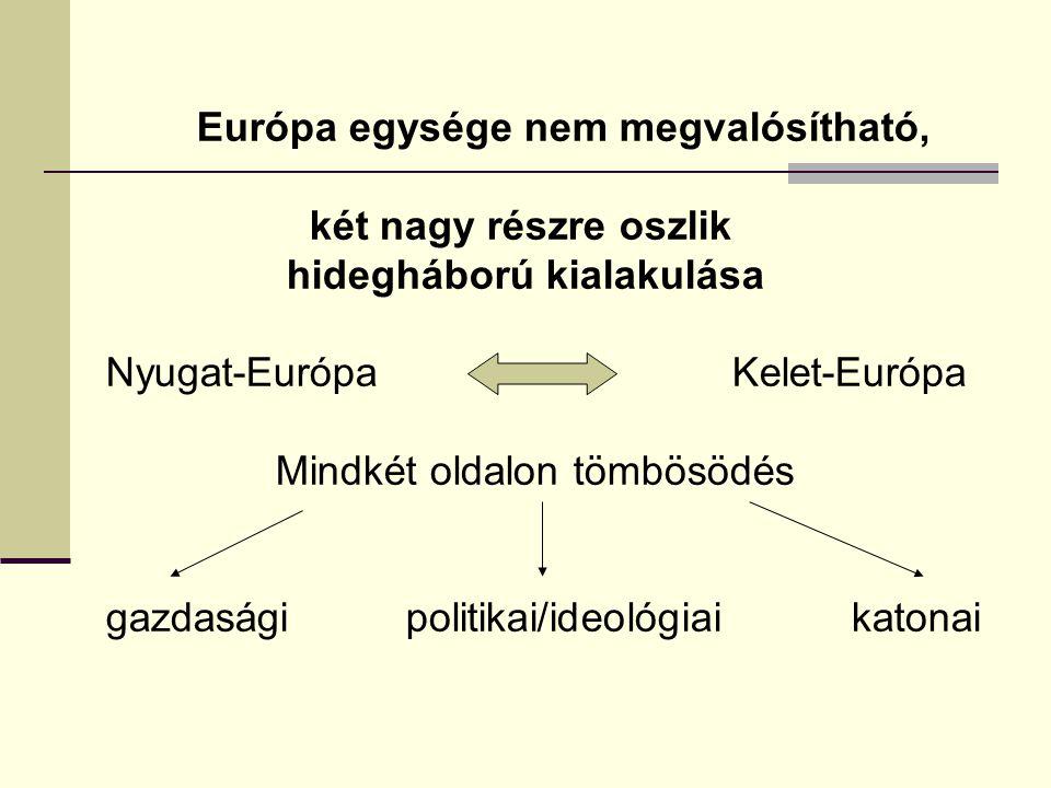 Európa egysége nem megvalósítható,