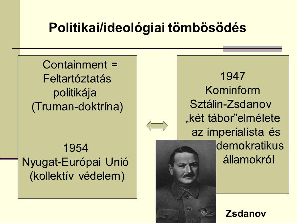 Politikai/ideológiai tömbösödés