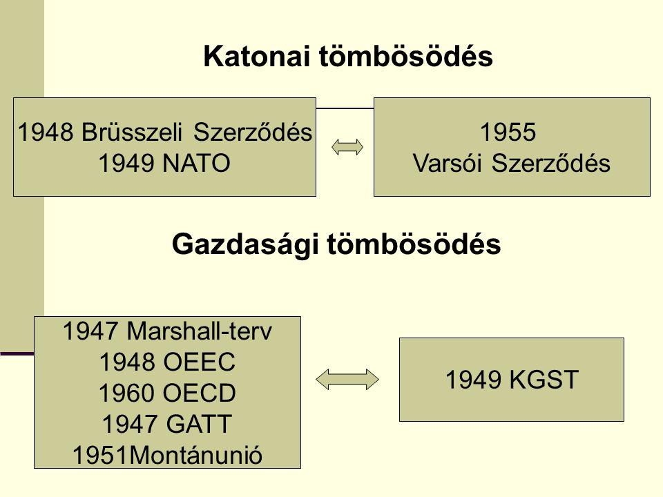 Katonai tömbösödés Gazdasági tömbösödés 1948 Brüsszeli Szerződés