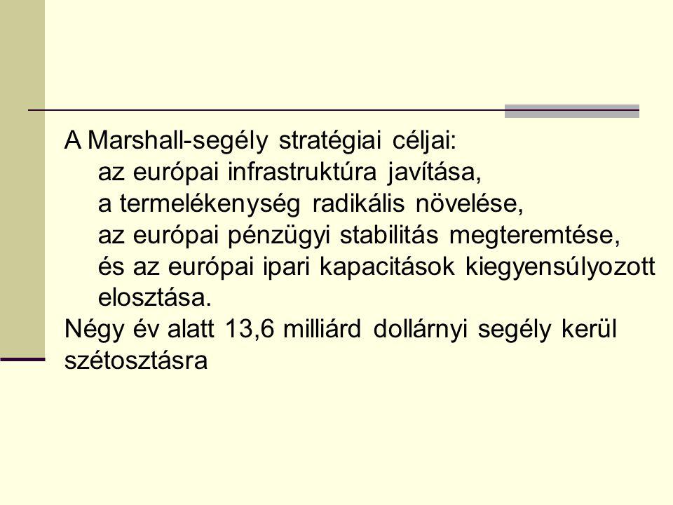 A Marshall-segély stratégiai céljai: